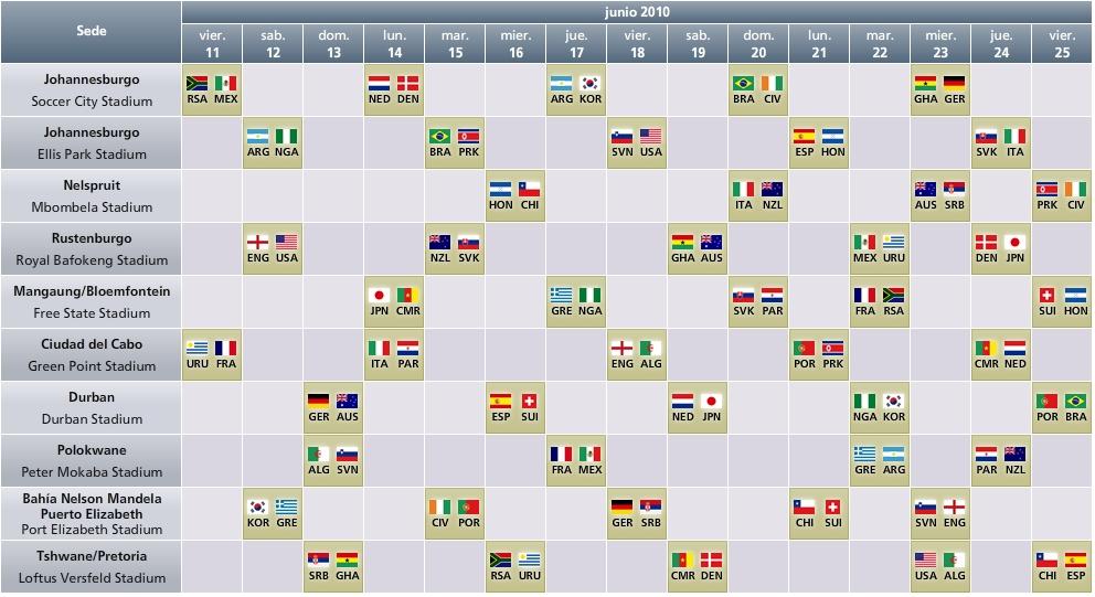 Calendario Mundial Futbol.Futbol Calendario Mundial Sudafrica 2010 Universo Guia