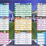 Fixture para imprimir del mundial de futbol 2010