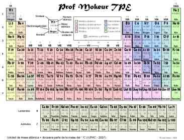 Imprimir tabla periodica gratis universo guia y por ultimo luego de imprimir la tabla en una hoja recuerden plastificar esta as les dura ms tiempo para descargar la tabla periodica urtaz Images