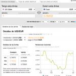 Oanda.com: Conversor de divisas online