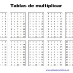 Descargar las tablas de multiplicar para imprimir