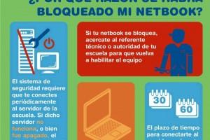 Infografía_bloqueos