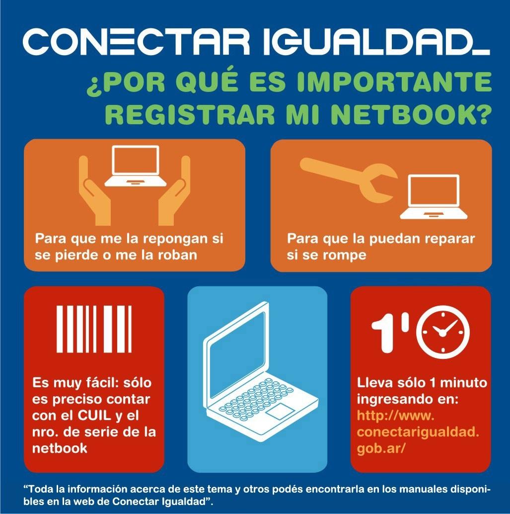Infografía_registro