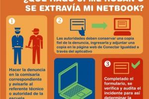 Infografía_robo-o-extravío