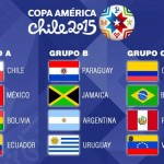 Fixture Copa América 2015, partidos y fechas