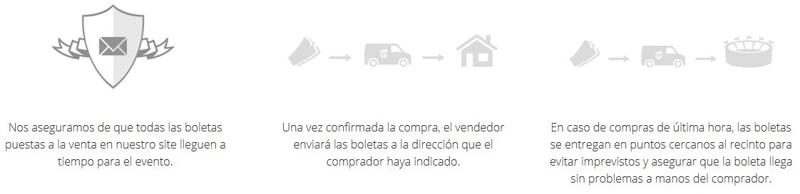 Confianza y seguridad _ Ticketbis Colombia