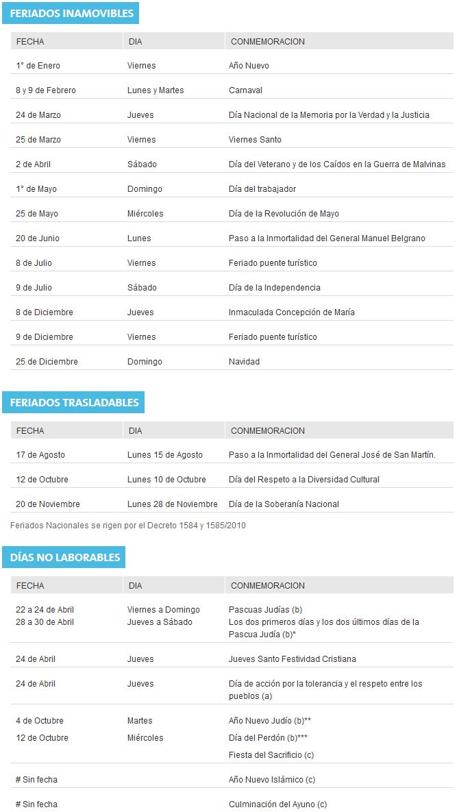 Feriados 2016 Argentina.1