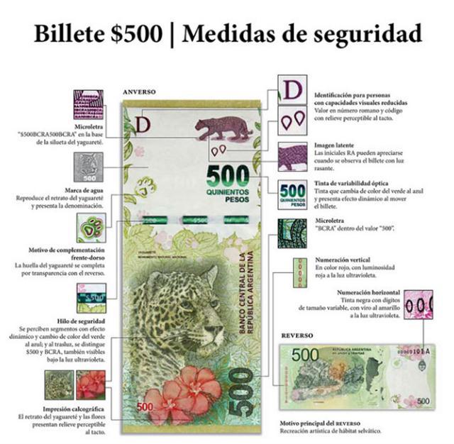 500 billete