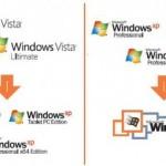 Alternativas gratuitas a MSN