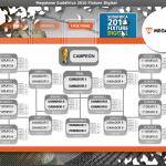 Fixture Mundial Sudafrica 2010 Con Adobe AIR