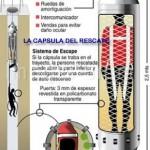 Ver el rescate de los mineros chilenos en Vivo