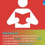 Ayuda Escolar Anual 2015, requisitos para solicitar